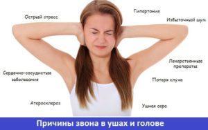 Причины звона в ушах и голове