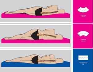 Положение тела во сне