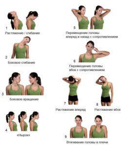 Упражнения шейные